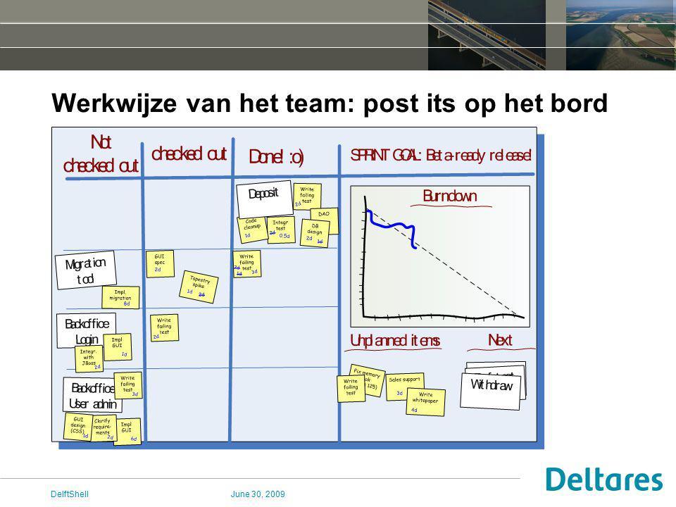June 30, 2009DelftShell Werkwijze van het team: post its op het bord