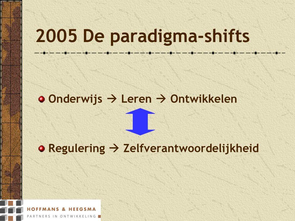 2005 De paradigma-shifts Onderwijs  Leren  Ontwikkelen Regulering  Zelfverantwoordelijkheid