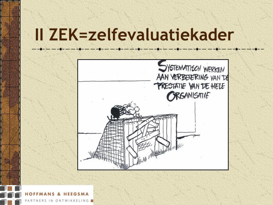 II ZEK=zelfevaluatiekader