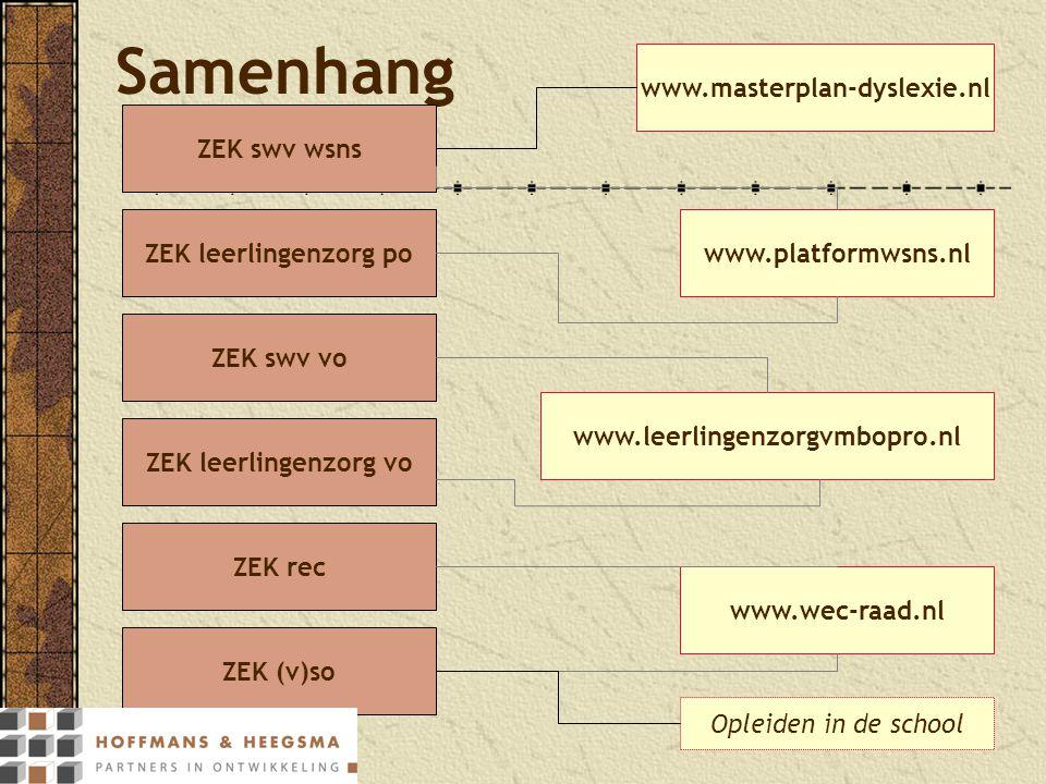 Samenhang ZEK leerlingenzorg po ZEK swv wsns ZEK swv vo ZEK leerlingenzorg vo ZEK rec ZEK (v)so www.wec-raad.nl www.leerlingenzorgvmbopro.nl www.platf