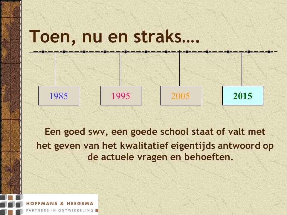 1985 Ononderbroken ontwikkeling kwaliteit en kwaliteitszorg niet in de WBO kwaliteitseisen in de wet uitwerking in het schoolwerkplan scholen verzorgen onderwijs…..geen zorg inspectie controleert het swp samenwerking via ROPO, vrijblijvend.