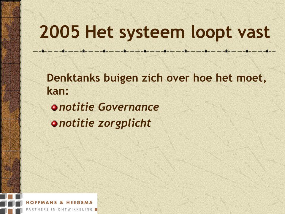 2005 Het systeem loopt vast Denktanks buigen zich over hoe het moet, kan: notitie Governance notitie zorgplicht