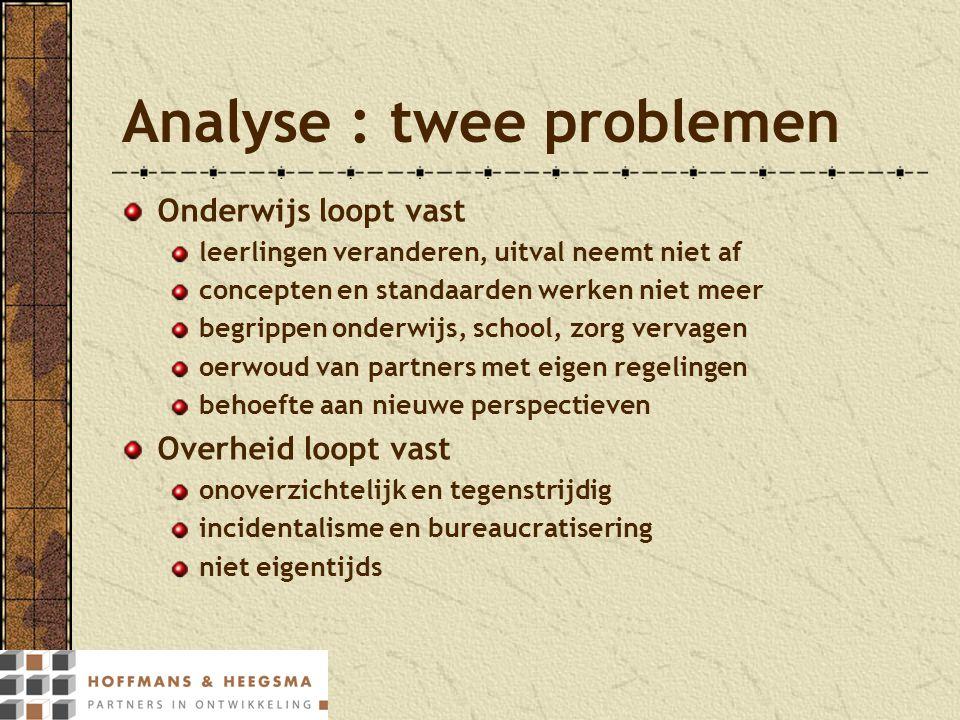 Analyse : twee problemen Onderwijs loopt vast leerlingen veranderen, uitval neemt niet af concepten en standaarden werken niet meer begrippen onderwij