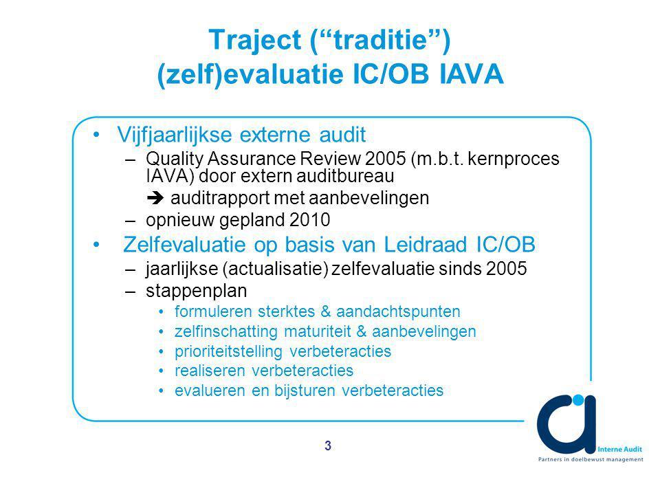 3 Traject ( traditie ) (zelf)evaluatie IC/OB IAVA Vijfjaarlijkse externe audit –Quality Assurance Review 2005 (m.b.t.
