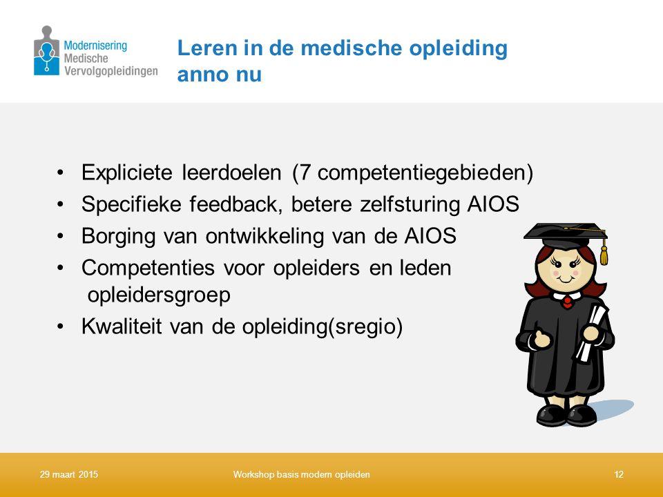 Leren in de medische opleiding anno nu Expliciete leerdoelen (7 competentiegebieden) Specifieke feedback, betere zelfsturing AIOS Borging van ontwikke