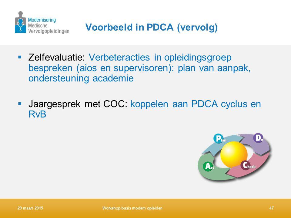 Voorbeeld in PDCA (vervolg)  Zelfevaluatie: Verbeteracties in opleidingsgroep bespreken (aios en supervisoren): plan van aanpak, ondersteuning academ