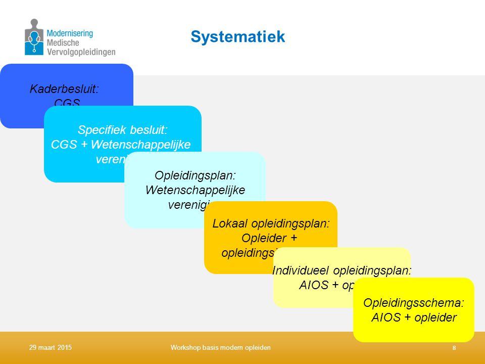 Kaderbesluit: CGS Specifiek besluit: CGS + Wetenschappelijke vereniging Opleidingsplan: Wetenschappelijke vereniging Lokaal opleidingsplan: Opleider +