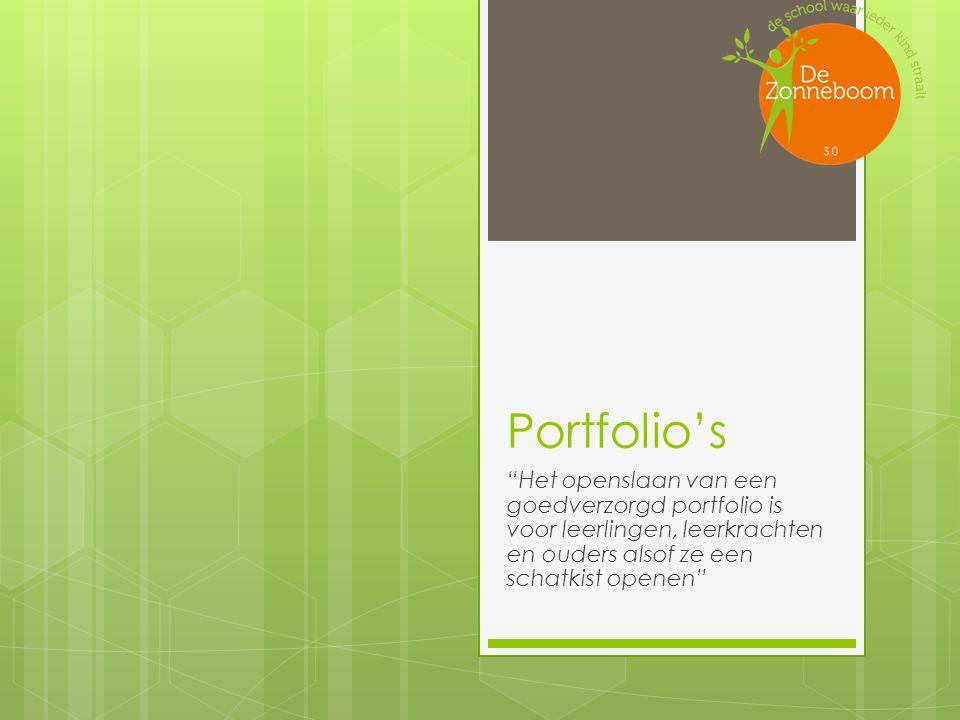 Portfolio's Het openslaan van een goedverzorgd portfolio is voor leerlingen, leerkrachten en ouders alsof ze een schatkist openen