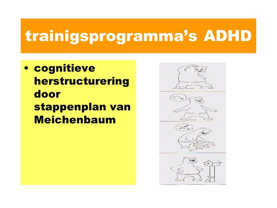 trainigsprogramma's ADHD cognitieve herstructurering door stappenplan van Meichenbaum