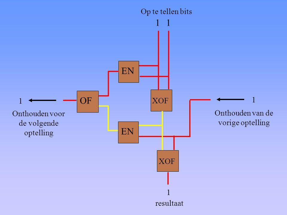 EN XOF Onthouden van de vorige optelling Onthouden voor de volgende optelling 11 1 1 Op te tellen bits 1 resultaat OF EN
