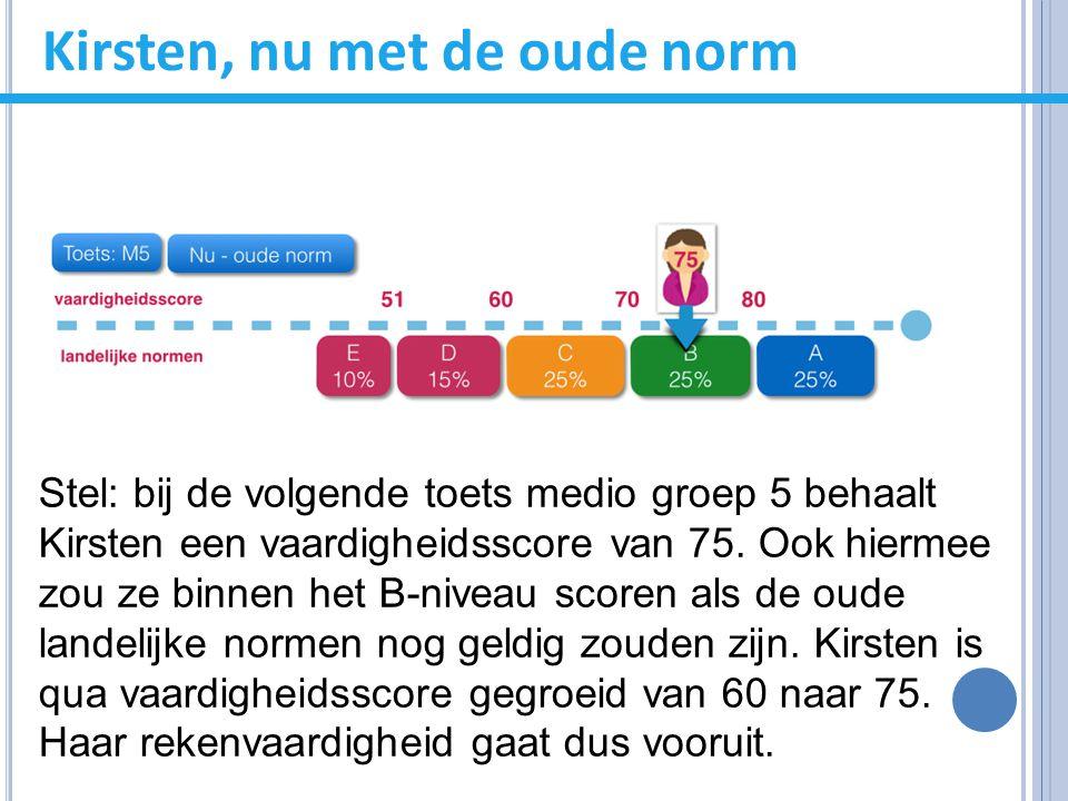 Kirsten, nu met de nieuwe norm Doordat Cito de landelijke normen heeft verzwaard past bij de vaardigheidsscore 75 op de medio-toets geen B-niveau meer, maar een C-niveau.