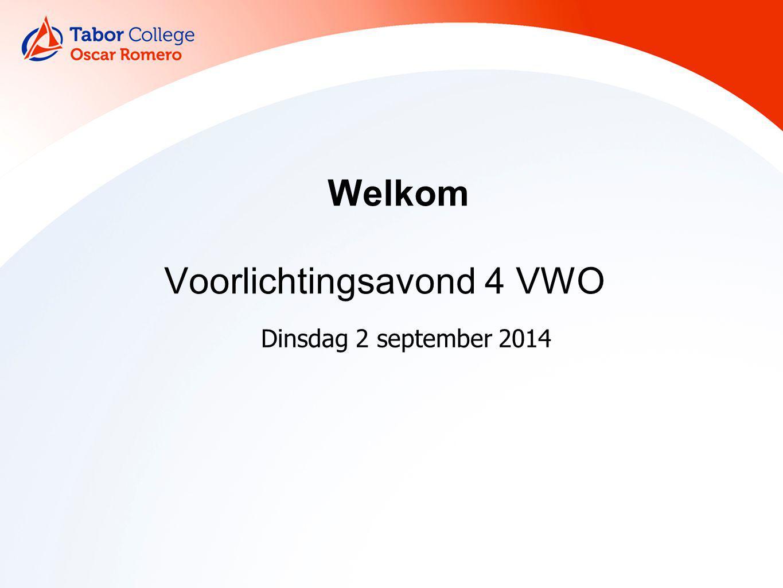 Welkom Voorlichtingsavond 4 VWO Dinsdag 2 september 2014