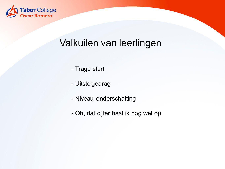 Programma werkweek 4 vwo Gulpen 17 t/m 19 september 2014 Stadswandeling Aken Grotten St.