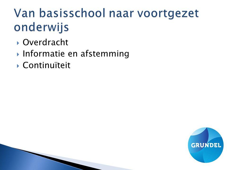  Een eerste verkenning  Omgaan met veranderingen  Pedagogisch klimaat  Vaardigheden en kennis  Informatiebron