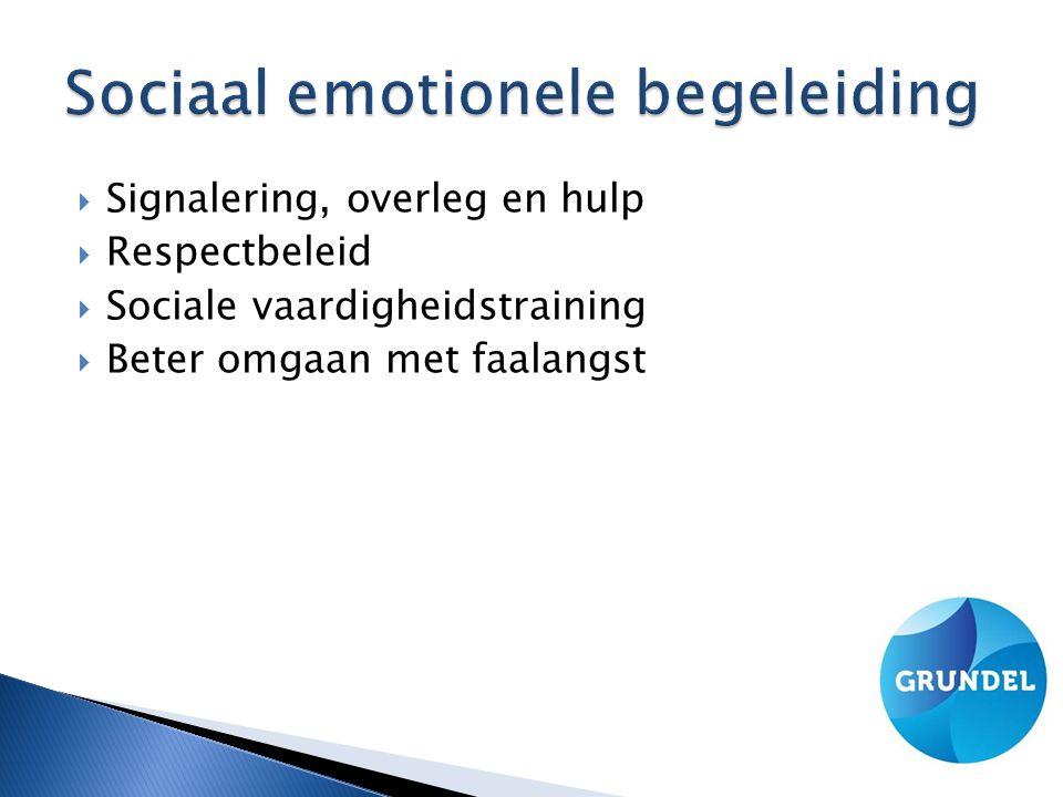  Signalering, overleg en hulp  Respectbeleid  Sociale vaardigheidstraining  Beter omgaan met faalangst