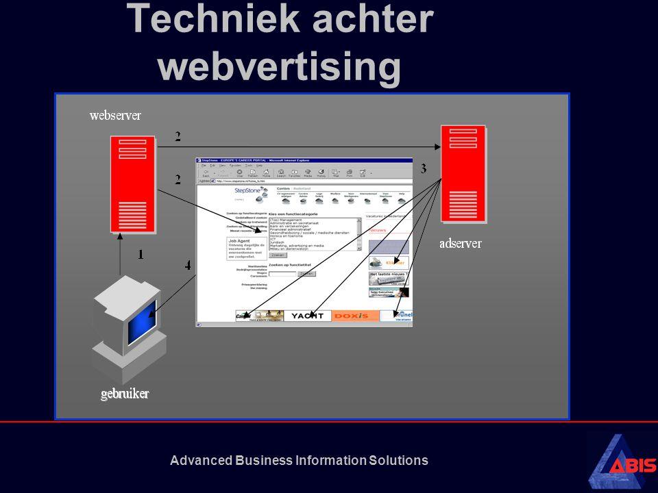 Advanced Business Information Solutions Techniek achter webvertising