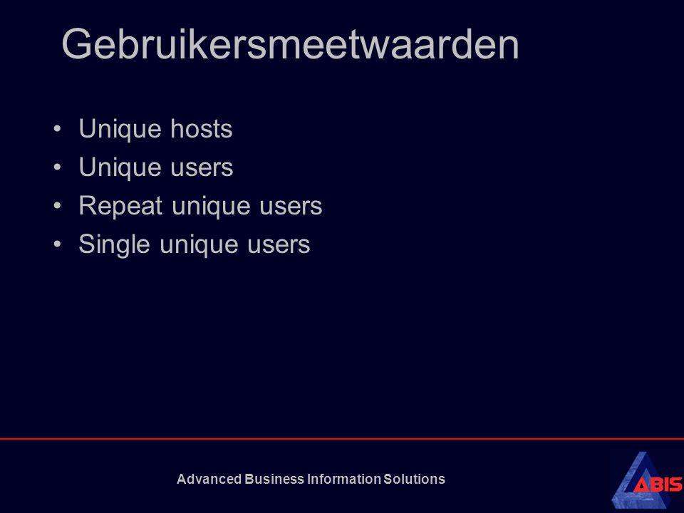 Advanced Business Information Solutions Gebruikersmeetwaarden Unique hosts Unique users Repeat unique users Single unique users