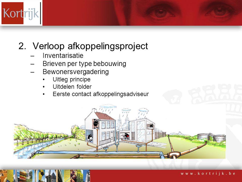 2.Verloop afkoppelingsproject –Inventarisatie –Brieven per type bebouwing –Bewonersvergadering Uitleg principe Uitdelen folder Eerste contact afkoppelingsadviseur