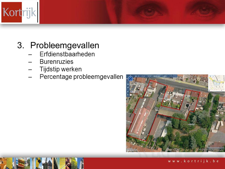 3.Probleemgevallen –Erfdienstbaarheden –Burenruzies –Tijdstip werken –Percentage probleemgevallen
