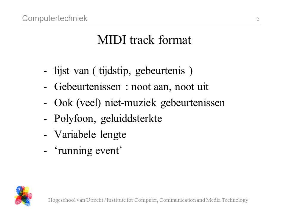 Computertechniek Hogeschool van Utrecht / Institute for Computer, Communication and Media Technology 3 MIDI track format - events -Altijd tijdstip + event -Tijdstip = variable length delta time -Verschillende event formaten