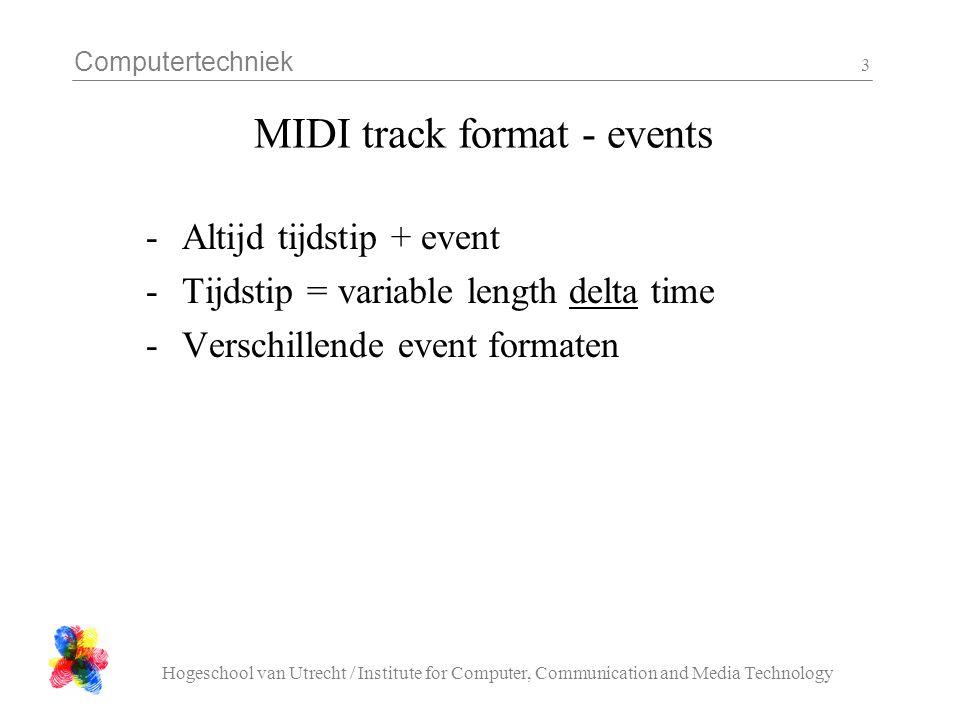 Computertechniek Hogeschool van Utrecht / Institute for Computer, Communication and Media Technology 14 Een MIDI file (nav.mid) tweede track, note on/off events
