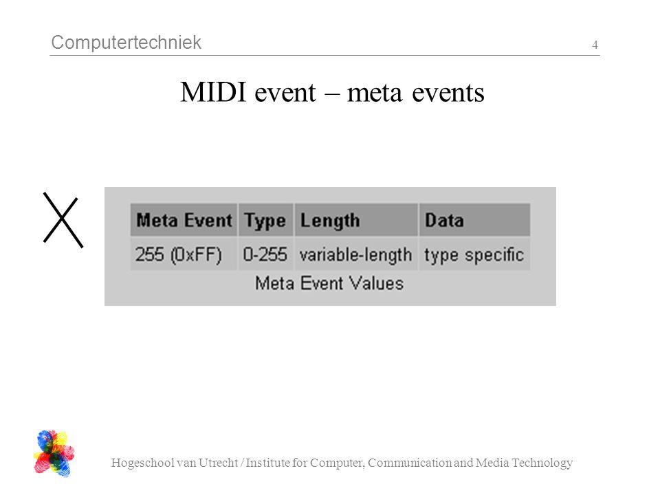 Computertechniek Hogeschool van Utrecht / Institute for Computer, Communication and Media Technology 15 Opdracht : MIDI afspelen Maak een C programma dat een je aanroept met 3 parameters: een MIDI file, een tijdsfactor, en een track nummer.