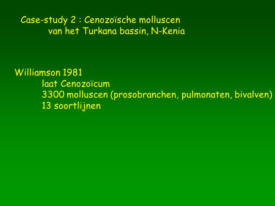 Case-study 2 : Cenozoïsche molluscen van het Turkana bassin, N-Kenia Williamson 1981 laat Cenozoïcum 3300 molluscen (prosobranchen, pulmonaten, bivalven) 13 soortlijnen