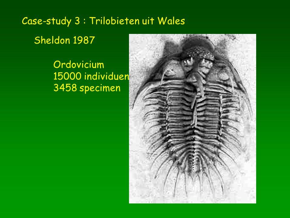 Case-study 3 : Trilobieten uit Wales Sheldon 1987 Ordovicium 15000 individuen 3458 specimen