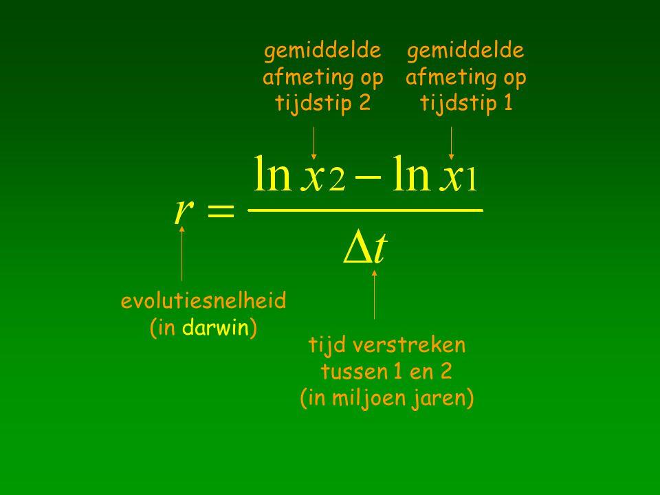gemiddelde afmeting op tijdstip 2 gemiddelde afmeting op tijdstip 1 tijd verstreken tussen 1 en 2 (in miljoen jaren) evolutiesnelheid (in darwin)