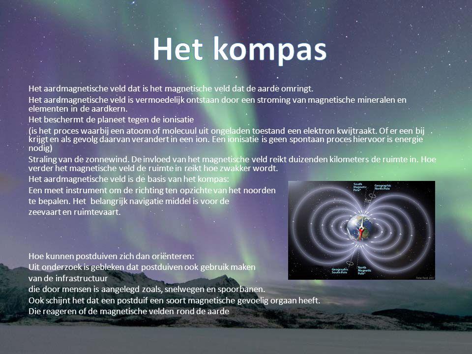 Het aardmagnetische veld dat is het magnetische veld dat de aarde omringt.