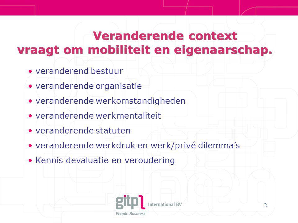 3 Veranderende context vraagt om mobiliteit en eigenaarschap. veranderend bestuur veranderende organisatie veranderende werkomstandigheden veranderend
