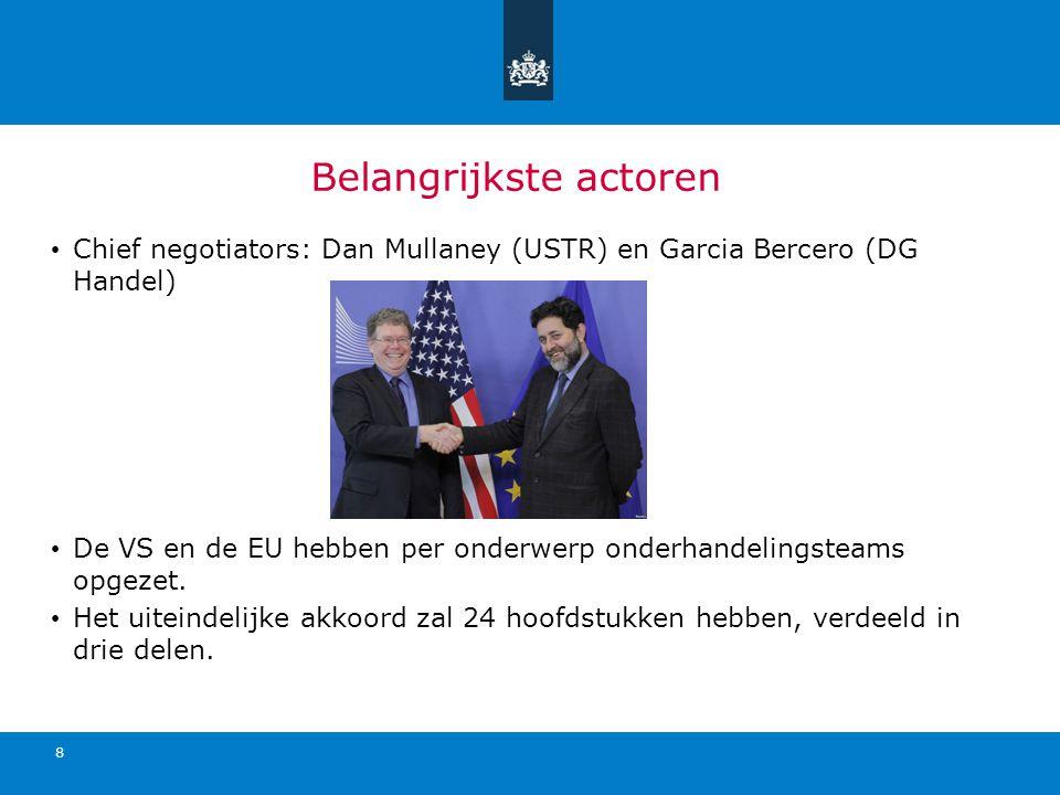 Belangrijkste actoren Chief negotiators: Dan Mullaney (USTR) en Garcia Bercero (DG Handel) De VS en de EU hebben per onderwerp onderhandelingsteams op