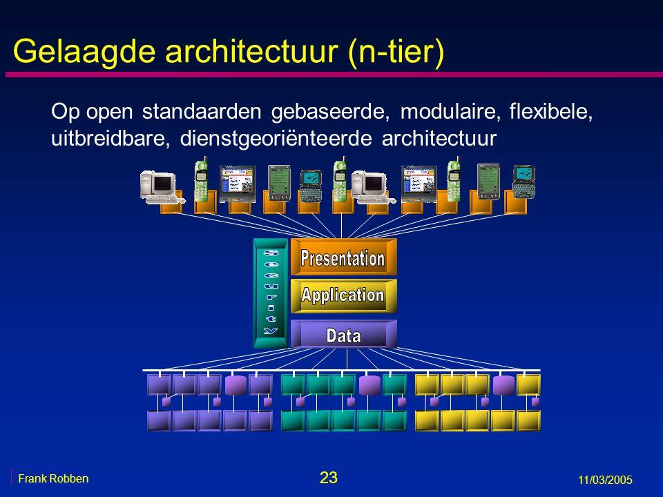 23 Frank Robben 11/03/2005 Gelaagde architectuur (n-tier) Op open standaarden gebaseerde, modulaire, flexibele, uitbreidbare, dienstgeoriënteerde architectuur