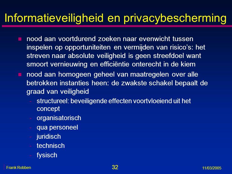 32 Frank Robben 11/03/2005 Informatieveiligheid en privacybescherming n nood aan voortdurend zoeken naar evenwicht tussen inspelen op opportuniteiten en vermijden van risico's: het streven naar absolute veiligheid is geen streefdoel want smoort vernieuwing en efficiëntie onterecht in de kiem n nood aan homogeen geheel van maatregelen over alle betrokken instanties heen: de zwakste schakel bepaalt de graad van veiligheid -structureel: beveiligende effecten voortvloeiend uit het concept -organisatorisch -qua personeel -juridisch -technisch -fysisch