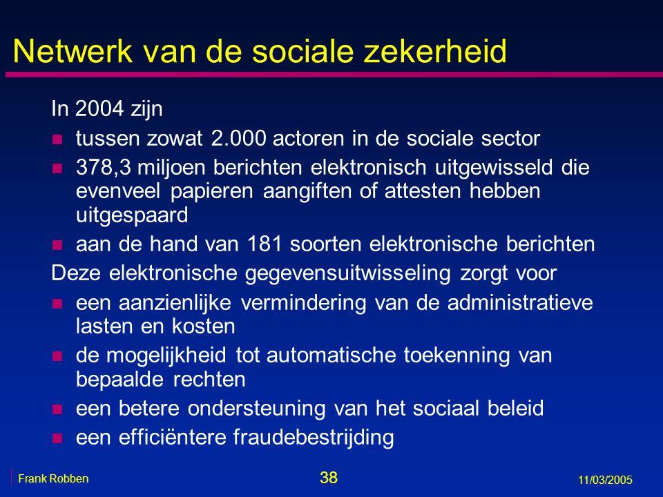 38 Frank Robben 11/03/2005 Netwerk van de sociale zekerheid In 2004 zijn n tussen zowat 2.000 actoren in de sociale sector n 378,3 miljoen berichten elektronisch uitgewisseld die evenveel papieren aangiften of attesten hebben uitgespaard n aan de hand van 181 soorten elektronische berichten Deze elektronische gegevensuitwisseling zorgt voor n een aanzienlijke vermindering van de administratieve lasten en kosten n de mogelijkheid tot automatische toekenning van bepaalde rechten n een betere ondersteuning van het sociaal beleid n een efficiëntere fraudebestrijding