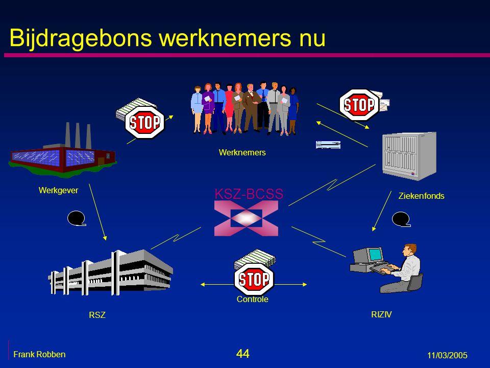 44 Frank Robben 11/03/2005 Werkgever Werknemers RSZ RIZIV Ziekenfonds Controle KSZ-BCSS Bijdragebons werknemers nu