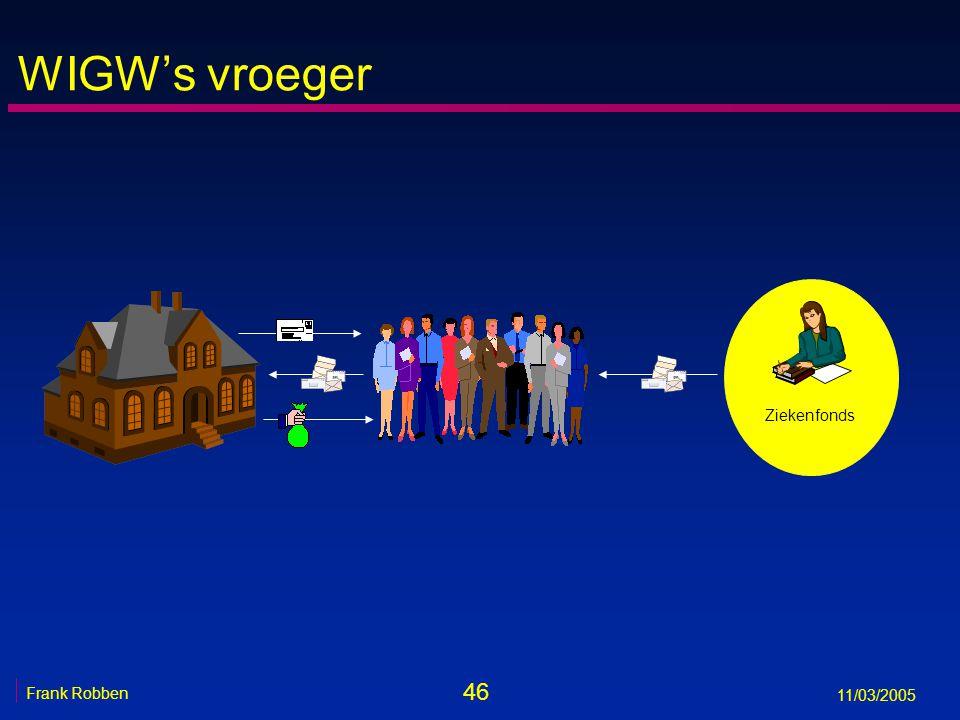 46 Frank Robben 11/03/2005 WIGW's vroeger Ziekenfonds