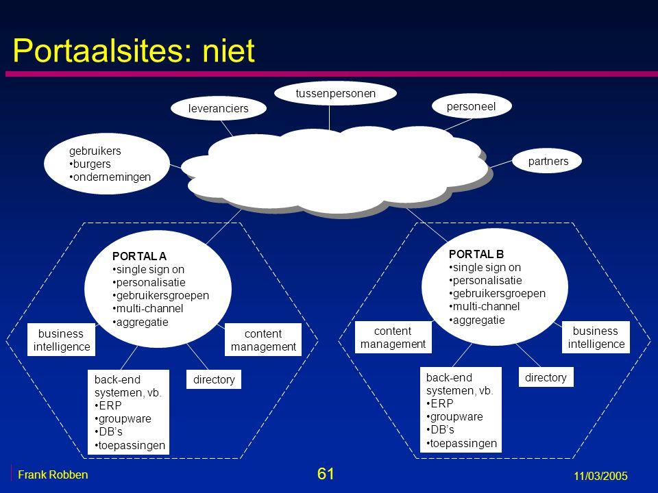61 Frank Robben 11/03/2005 Portaalsites: niet gebruikers burgers ondernemingen leveranciers partners personeel tussenpersonen PORTAL A single sign on personalisatie gebruikersgroepen multi-channel aggregatie back-end systemen, vb.