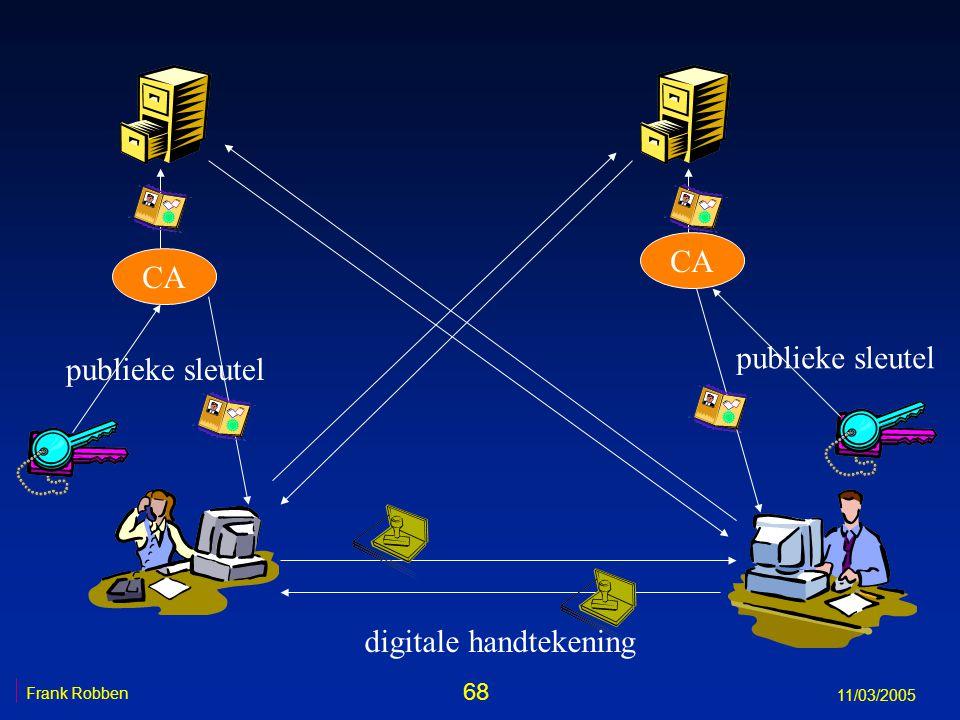 CA publieke sleutel digitale handtekening Frank Robben 68 11/03/2005