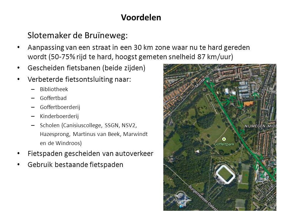 Voordelen Slotemaker de Bruïneweg: Aanpassing van een straat in een 30 km zone waar nu te hard gereden wordt (50-75% rijd te hard, hoogst gemeten snelheid 87 km/uur) Gescheiden fietsbanen (beide zijden) Verbeterde fietsontsluiting naar: – Bibliotheek – Goffertbad – Goffertboerderij – Kinderboerderij – Scholen (Canisiuscollege, SSGN, NSV2, Hazesprong, Martinus van Beek, Marwindt en de Windroos) Fietspaden gescheiden van autoverkeer Gebruik bestaande fietspaden