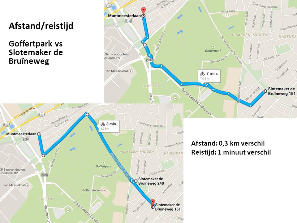Afstand: 0,3 km verschil Reistijd: 1 minuut verschil Afstand/reistijd Goffertpark vs Slotemaker de Bruïneweg