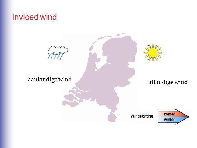 aanlandige wind aflandige wind