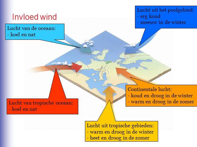 Lucht van de oceaan: - koel en nat Lucht uit het poolgebied: - erg koud - sneeuw in de winter Lucht van tropische oceaan: - koel en nat Lucht uit tropische gebieden: - warm en droog in de winter - heet en droog in de zomer Continentale lucht: - koud en droog in de winter - warm en droog in de zomer Invloed wind