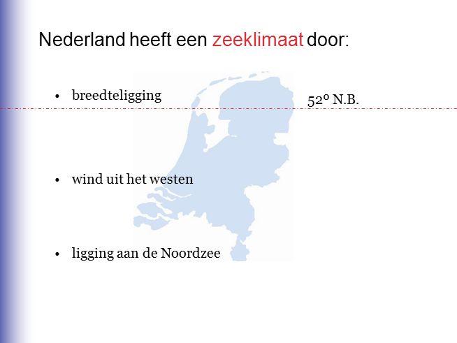 Invloed wind