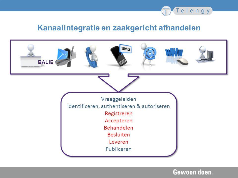 BALIE Vraaggeleiden Identificeren, authentiseren & autoriseren Registreren Accepteren Behandelen Besluiten Leveren Publiceren Vraaggeleiden Identifice