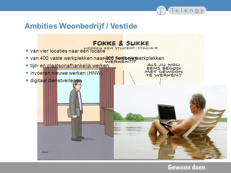Ambities Woonbedrijf / Vestide van vier locaties naar één locatie van 400 vaste werkplekken naar 200 flexibele werkplekken tijd- en plaatsonafhankelij