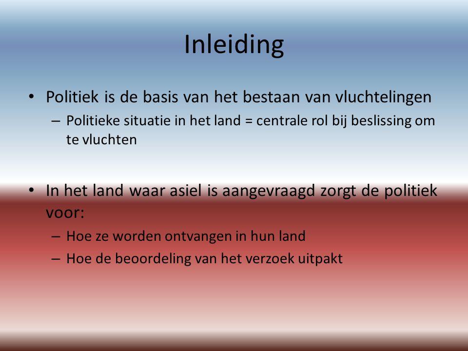 Inleiding Politiek is de basis van het bestaan van vluchtelingen – Politieke situatie in het land = centrale rol bij beslissing om te vluchten In het