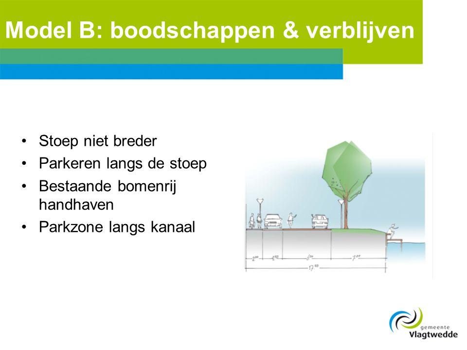 Model B: boodschappen & verblijven Stoep niet breder Parkeren langs de stoep Bestaande bomenrij handhaven Parkzone langs kanaal