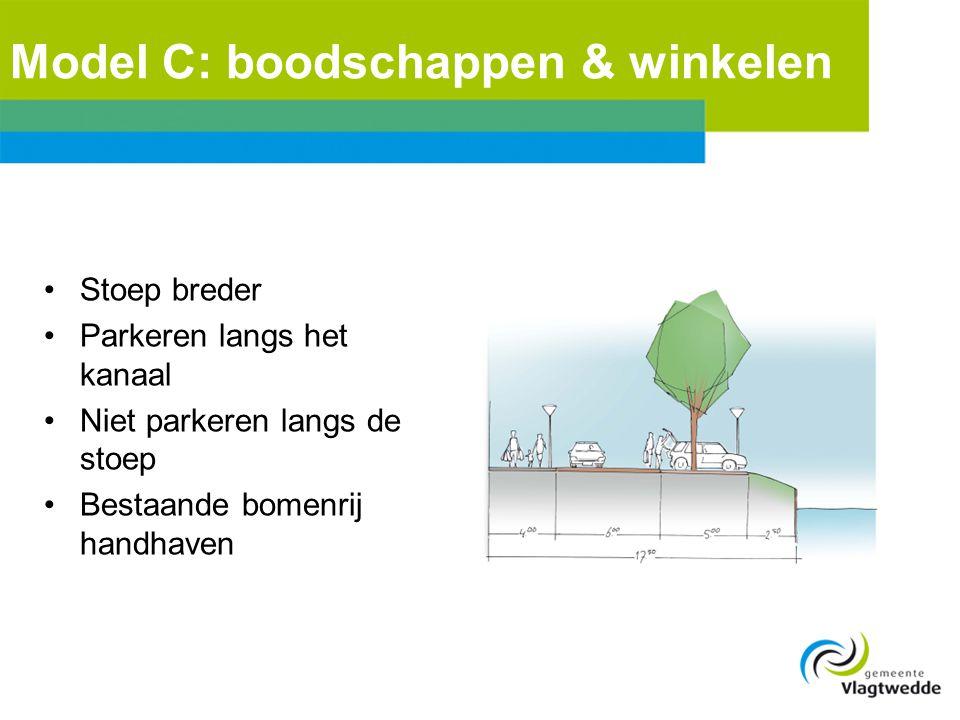 Model C: boodschappen & winkelen Stoep breder Parkeren langs het kanaal Niet parkeren langs de stoep Bestaande bomenrij handhaven