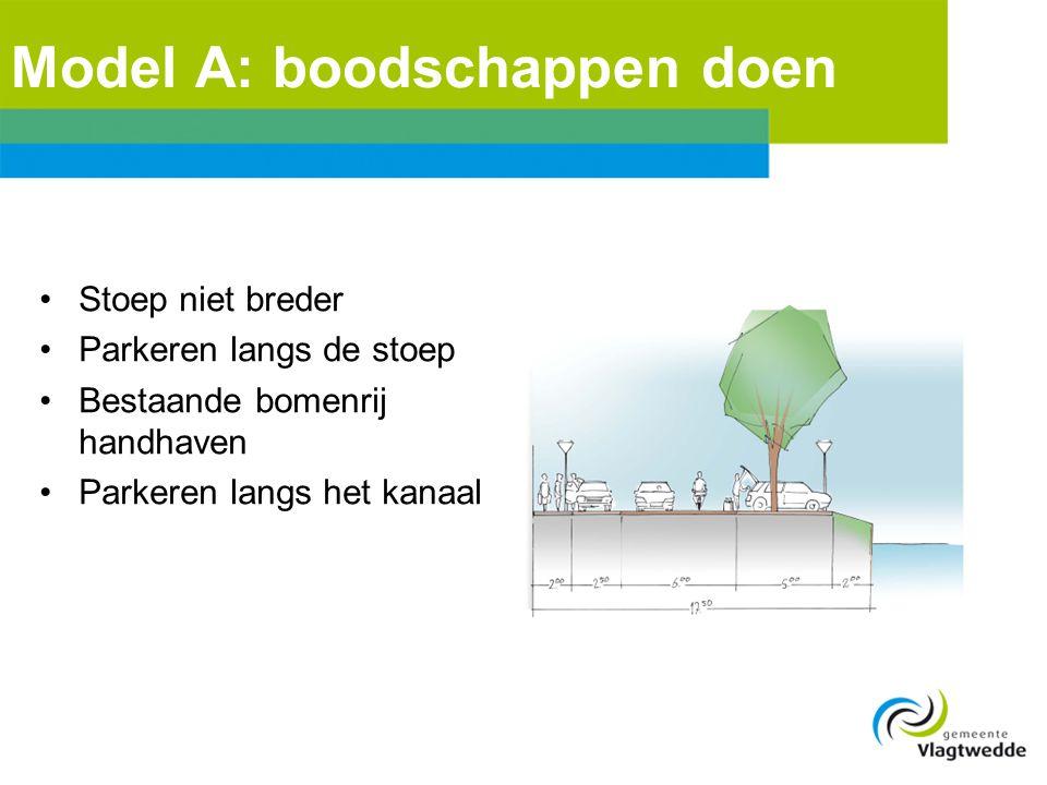 Model A: boodschappen doen Stoep niet breder Parkeren langs de stoep Bestaande bomenrij handhaven Parkeren langs het kanaal